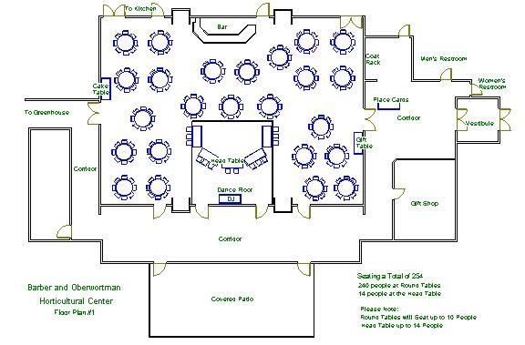 Andrew B Barber Clarence D Oberwortmann Horticultural Center - Banquet hall business plan template